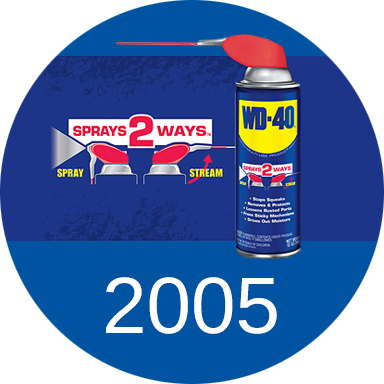 In 2005, as a commitment to offering consumers the easiest, most convenient way to get the job done, WD-40 Company introduced the WD-40 Smart Straw®, which features a permanently attached straw.